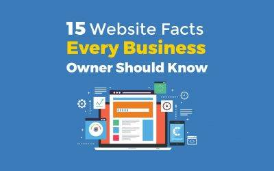 [Infographic] 15 website facts every business owner should know
