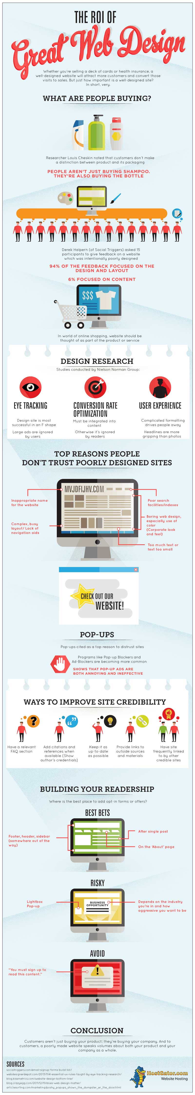 great web design infographic