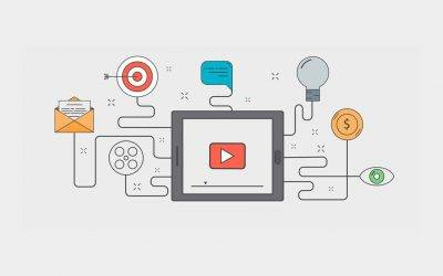 Social Media Tips To Promote Your Business
