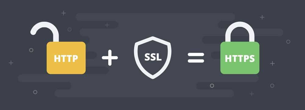 images showing how ssl makes your website secure
