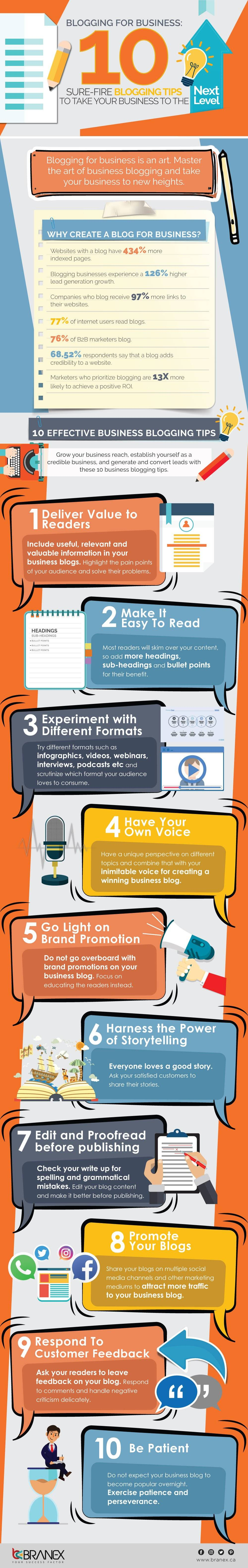 Infographic of ten top tips to improve your business blog