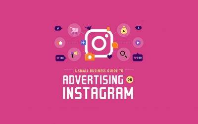 Advertise on Instagram – Guide to Getting it Right (Infographic)