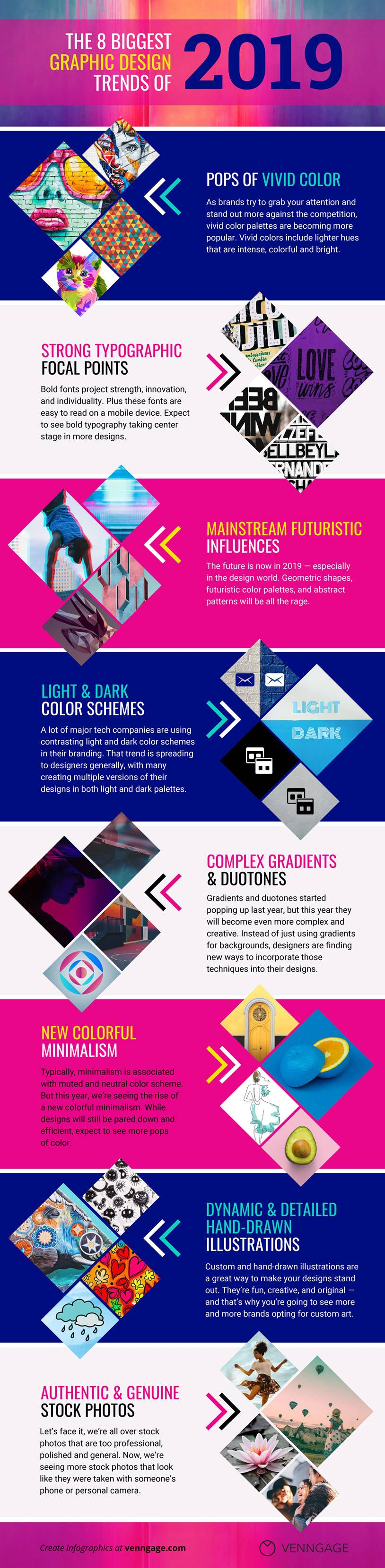 Image detailing new graphic design trends for 2019 useful for new website design