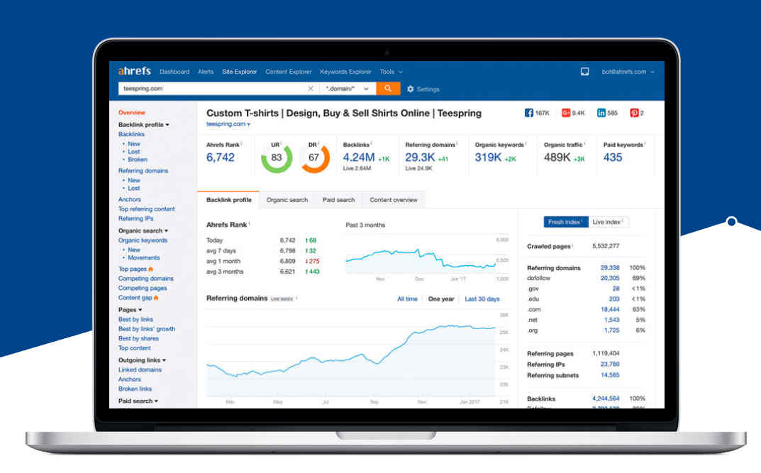 Image of Ahrefs online SEO Tool
