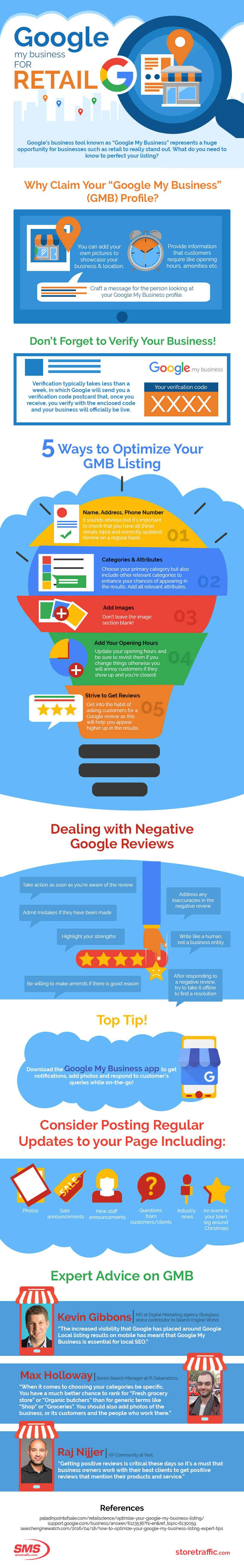 Colourful infographic showing the reasons why Google My Business listing is important to retail business