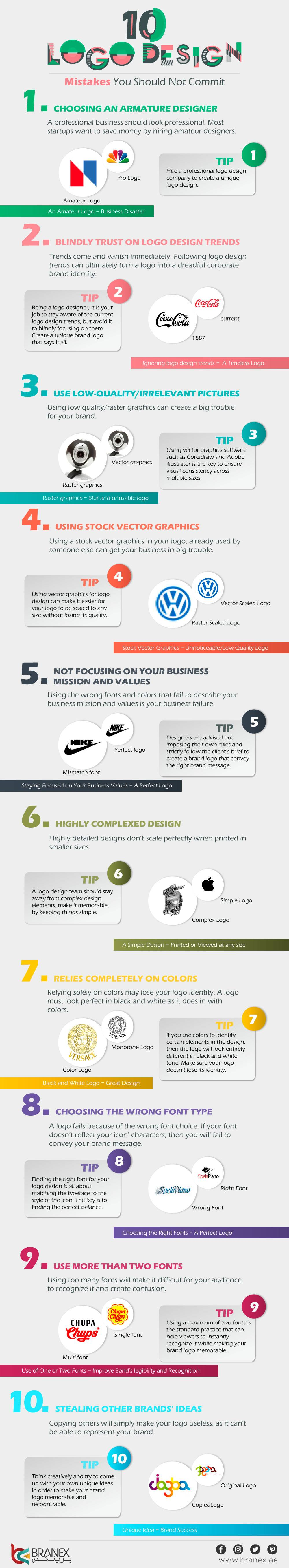 Infographic displaying top 10 logo design mistakes that you should avoid