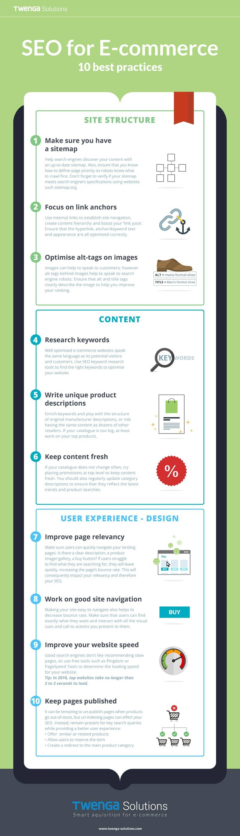 10 SEO ECOMMERCE TIPS INFOGRAPHIC