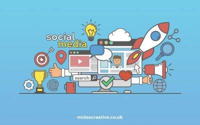 10 Online Marketing Ideas to Propel your Business in 2020