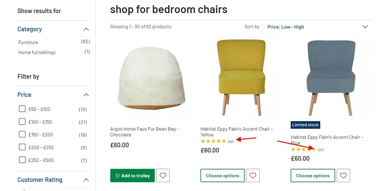 Ecommerce category page showing reviews on products